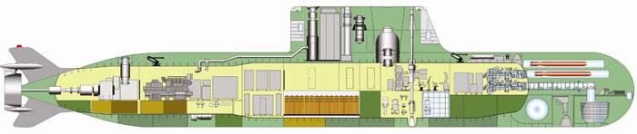 Схема малой подлодки проекта П-550