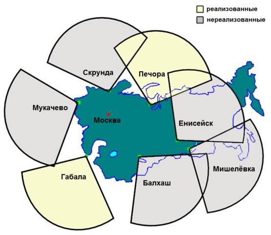 Планируемая география размещения РЛС «Дарьял»