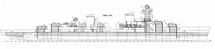 защита кораблей проекта 68