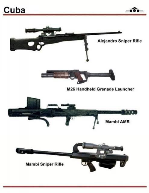 Куба оружие