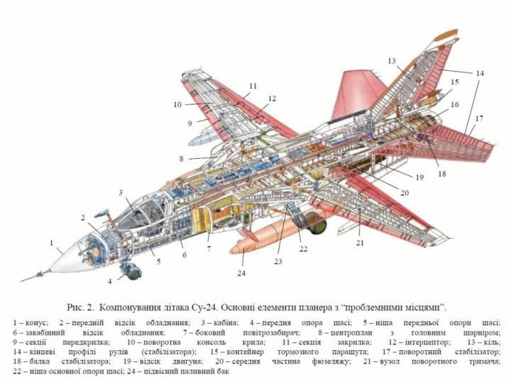 Компоновка самолета Су-24М