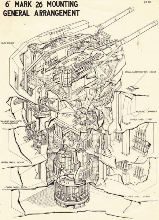 Башня с двумя 152-мм установками Mark XXVI
