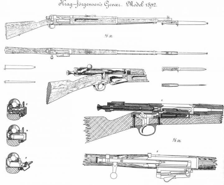 Схема устройства винтовки Краг-Йоргенсен