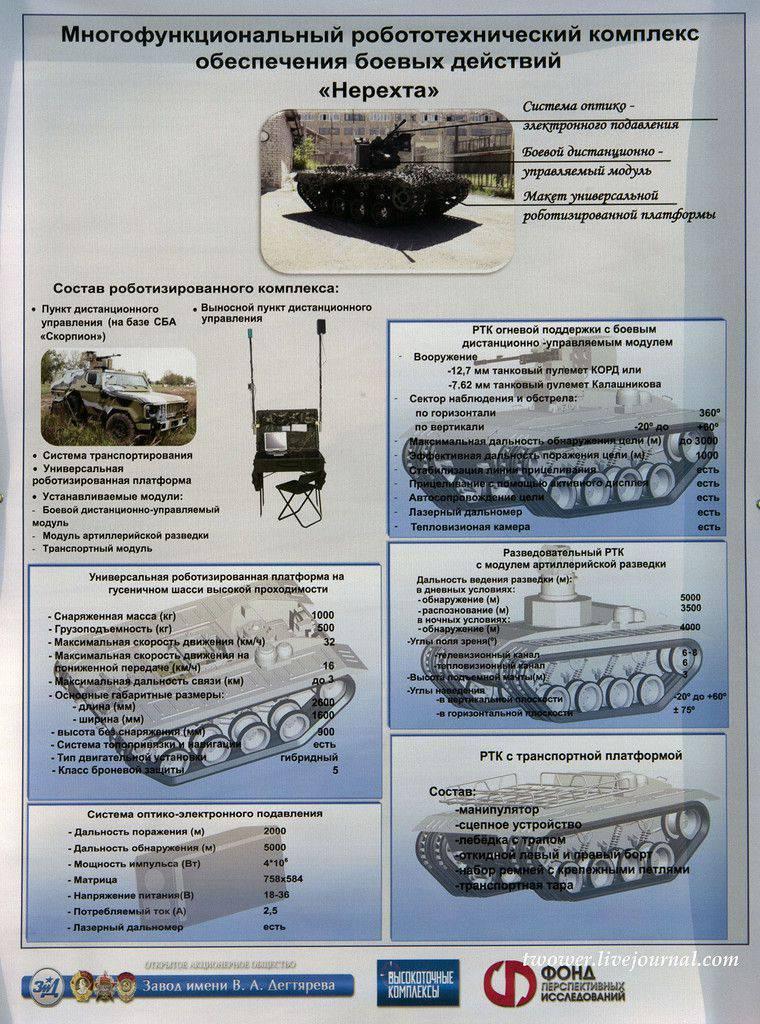 Боевой робот «Нерехта» примут на вооружение