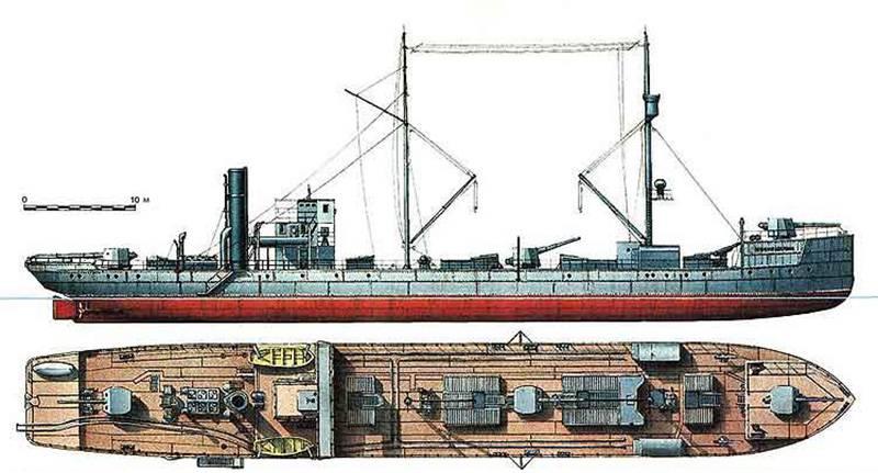 Черноморский судостроительный завод: первые годы Советской власти